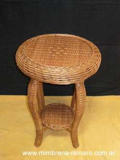 Mesas mimbre combina sillas de mimbre con mesas que - Sillas de mimbre ikea ...